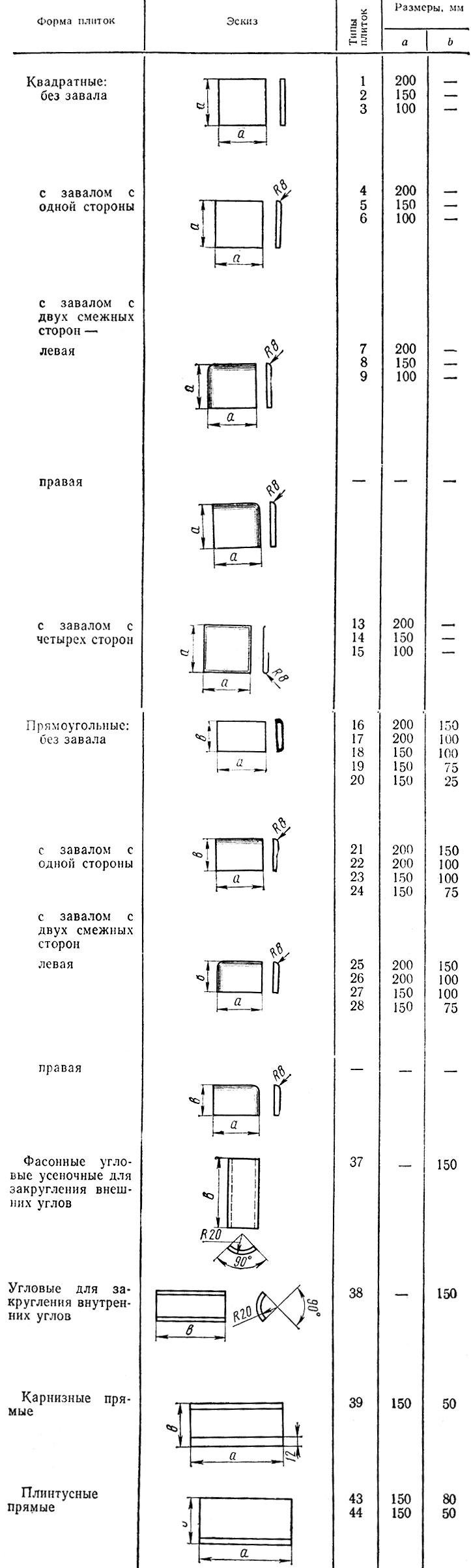 modele de carrelage pour salon devis travaux habitat 224 grenoble ajaccio nimes soci 233 t 233 ticyl