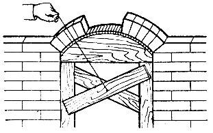 Рис. 35. Проверка <i>как сделать своды для печи</i> правильного расположения швов кладки в арке
