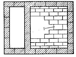 Рис. 36. Кладка свода отдельными захватками: 1 - замковый ряд