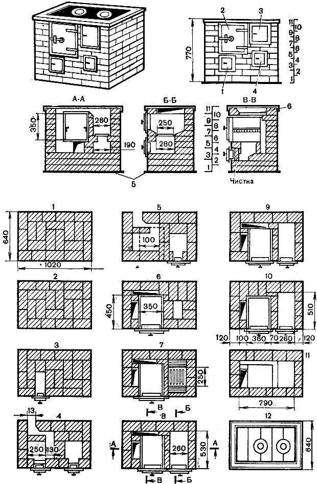 Кухонные плиты 1983 шепелев а м кладка