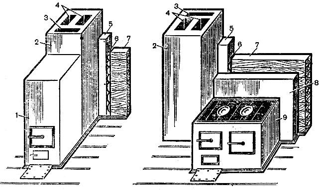 Рис. 81. Коренные трубы с подключенными печами: 1 - печь; 2 - коренная труба; 3 - вентиляционный канал; 4 - дымовые каналы; 5 - разделка; 6 - изоляция из двух слоев войлока, вымоченного в глиняном растворе; 7 - стена; 8 - кирпичная стенка; 9 - плита