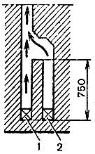 Рис. 82. Присоединение двух печей к одному дымоходу: 1 - от одной печи; 2 - от другой