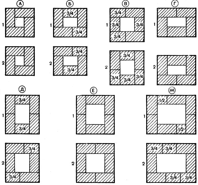 Рис. 85. Размеры дымовых каналов и их кладка: 1 - нечетные ряды; 2 - четные ряды