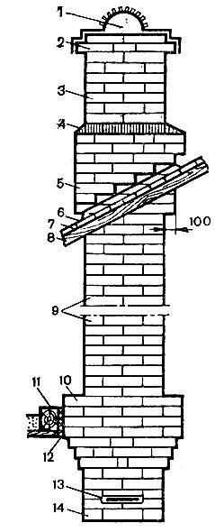 Рис. 87. Труба и ее части: 1 - металлический колпак; 2 - оголовок трубы; 3 - шейка трубы; 4 - цементный раствор; 5 - выдра; 6 - кровля; 7 - обрешетка; 8 - стропила; 9 - стояк трубы; 10 - распушка (разделка); 11 - балка с перекрытием; 12 - изоляция; 13 - дымовая задвижка; 14 - шейка печи