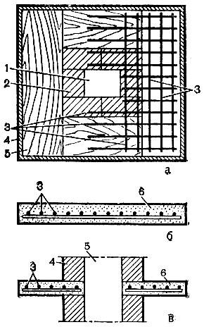 Рис. 90. Изготовление железобетонной выдры: а - опалубка с расположенной арматурой; б - разрез плиты; в - плита в печной кладке; 1 - дымоход; 2 - печная кладка; 3 - арматура; 4 - бортики; 5 - опалубка; 6 - плита