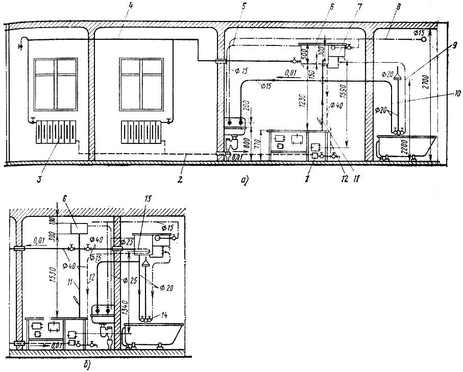 Схема водяного отопления и