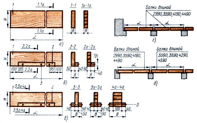 Балки перекрытий деревянные: а