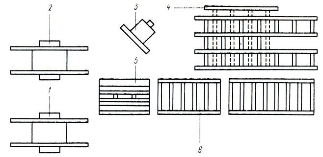 Схема линии ОК509 по зарезке