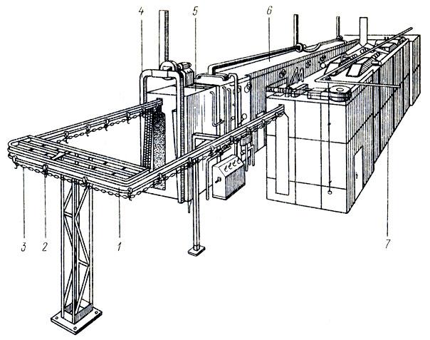 Схема лаконаливной машины: 1