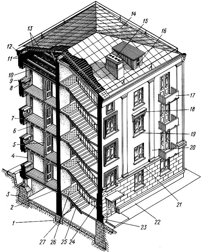 Ремонт фасада здания текущий или капитальный