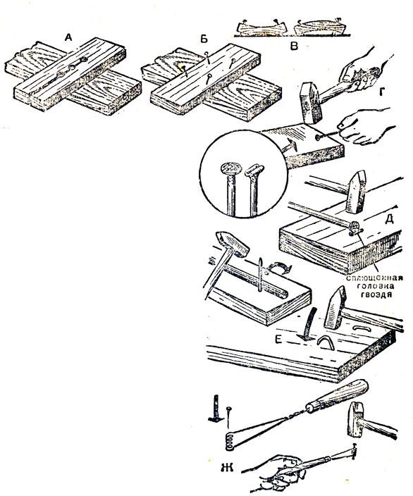 Рис. 52. Соединения на гвоздях: А - неправильное забивание гвоздей; Б - правильное забивание гвоздей; В - коробление досок, прибитых гвоздями; Г - расплющивание головки гвоздя; Д - утопление головки забитого гвоздя; Е - заделка выступающей части гвоздя; Ж - приспособление для забивания небольших гвоздей