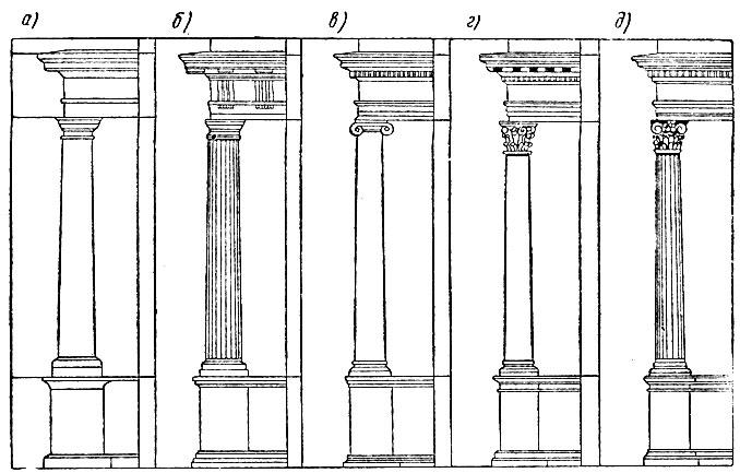 дорический ордер чертеж
