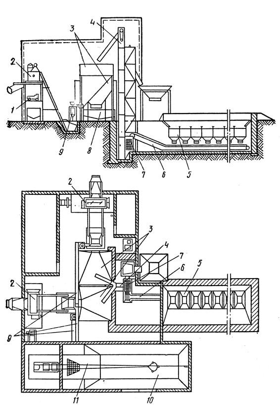 Схема стационарного узла