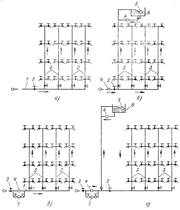 Схемы внутреннего водопровода: